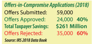 offers in compromise approved 2018